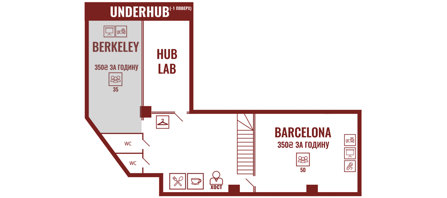 Аренда зала Berkeley в Impact Hub Odessa