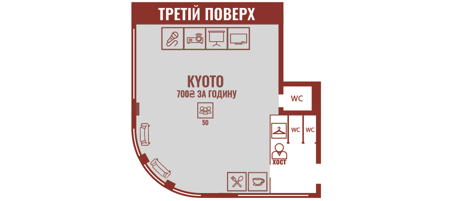 Аренда зала Kyoto в Impact Hub Odessa